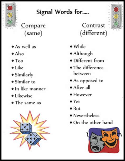 Good introduction to a compare and contrast essay