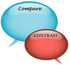 Introduction paragraph: Comparecontrast Essay - YouTube